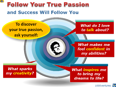 Love What Your Do - How To Find Your True Passion